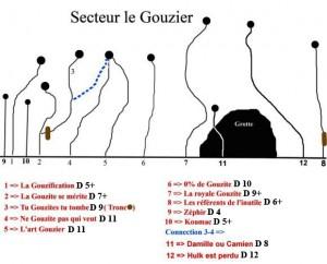 topo gouzier névache hautes-alpes